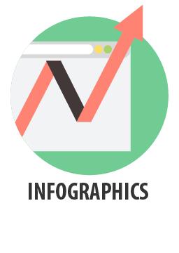 Infographics design services