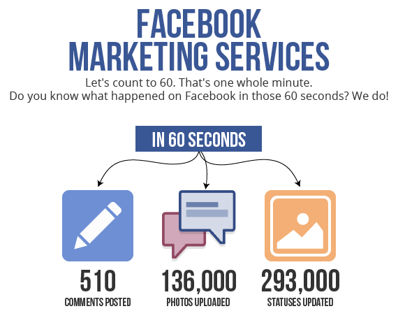 facebook_marketing-services1